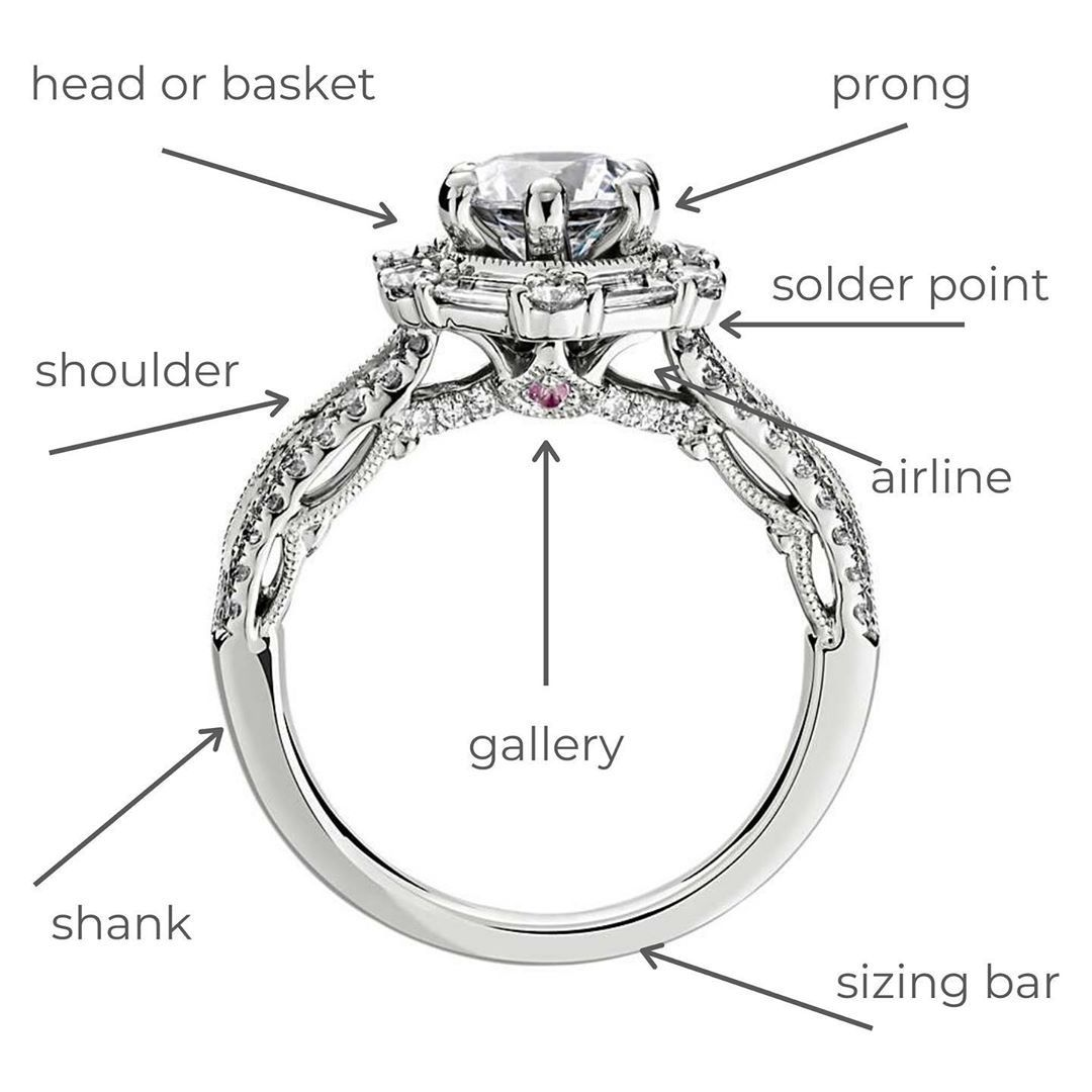 Ring Anatomy In 2020 Stylish Engagement Rings Top 10 Engagement Rings Prong Setting Engagement Ring