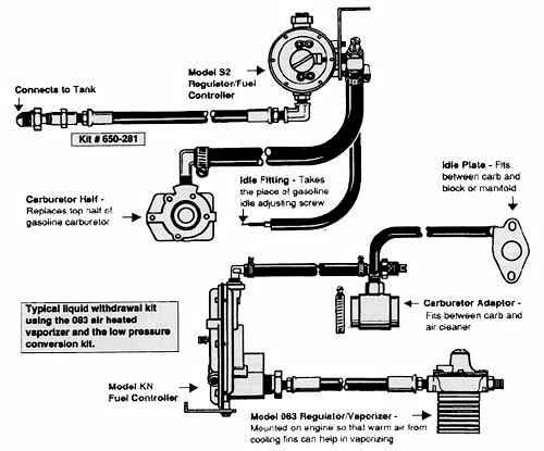 Forklift Propane Fuel System Diagram Google Search In 2020 Forklift Propane Carburetor
