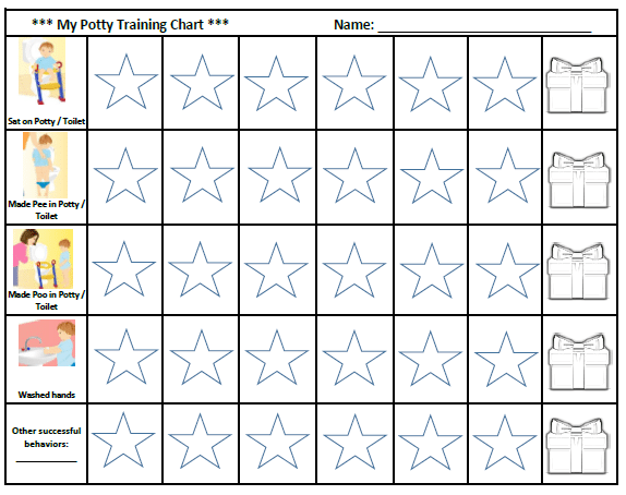 Reward Chart Templates Word Excel Fomats Potty Training Reward Chart Reward Chart Template Potty Chart