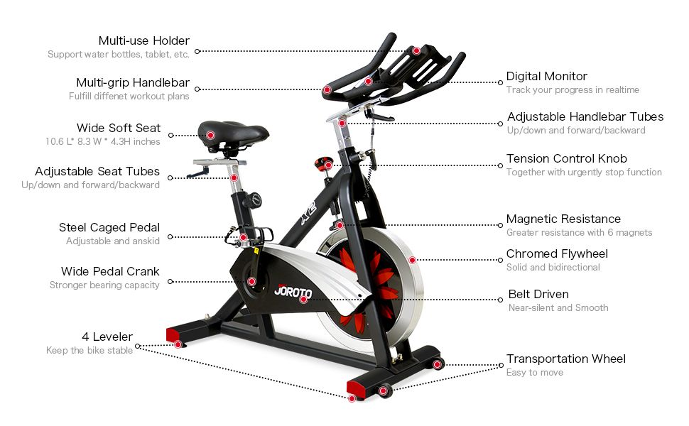 Magnetic Resistance Spin Bike In 2020 Recumbent Bike Workout Bike Reviews Best Exercise Bike
