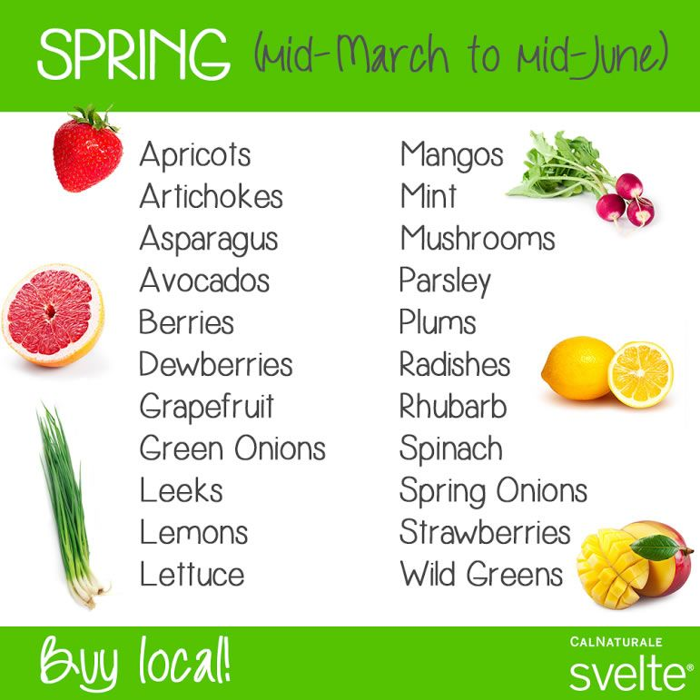 Eat In Season And Local This Spring With These Fruits And 640 x 480