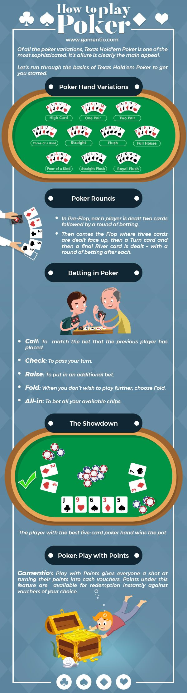 Party poker casino points game