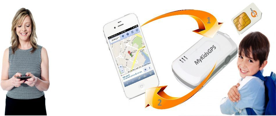 find this pin and more on gps tracker for kids and pet
