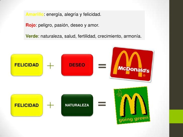 mcdonalds imagen restaurante rojo y verde - Buscar con Google | Mc ...