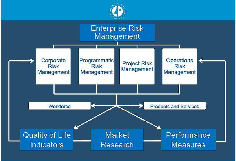 quality management 31 essay Sample of strategic quality management essay (you can also order custom written strategic quality management essay.