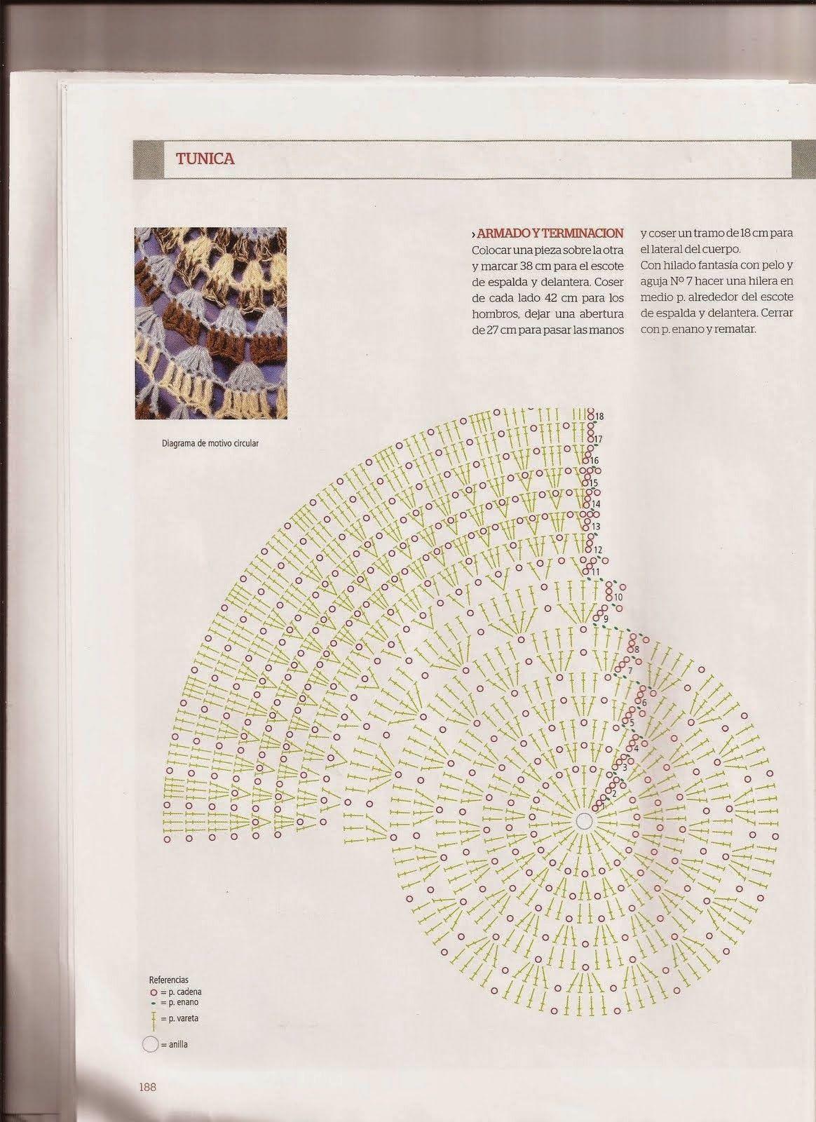 Patrones Gratis De Crochet Linda Tnica Circular A Puntos Doily Diagram 2 Patterns Pin