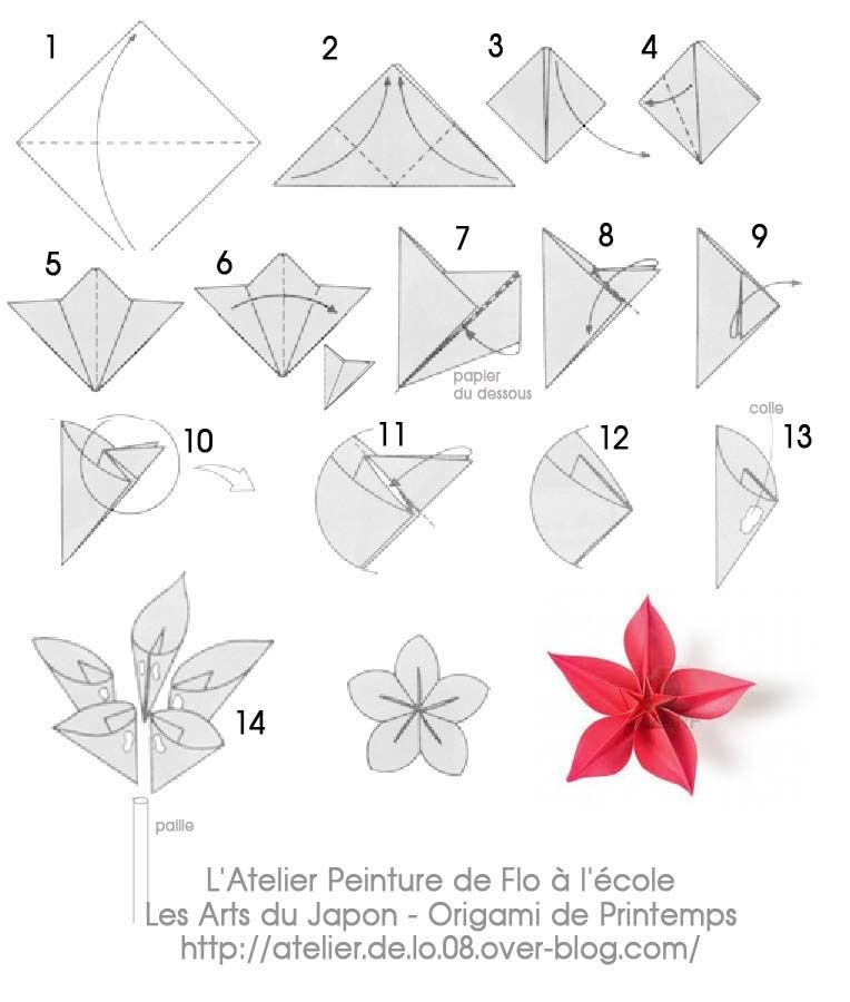 origami fleur origami origami fleur origami et pliage. Black Bedroom Furniture Sets. Home Design Ideas