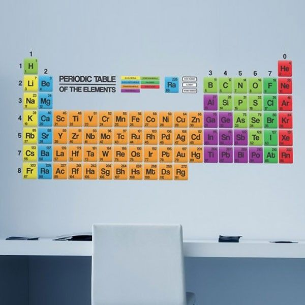 It S Actually Also Kinda Graphically Interesting In A Grid Like Way Science Museum Periodic Table Wall Sticker Decal By Binary Box