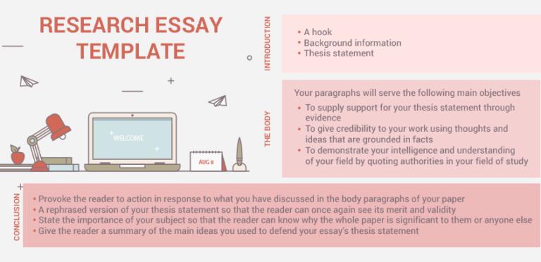 Translation studies master thesis pdf