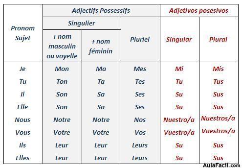 Pin En Aprendiendo Idiomas