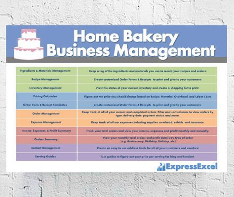 Cake Decorating Home Bakery Business Management Software + Pricing - spreadsheet software