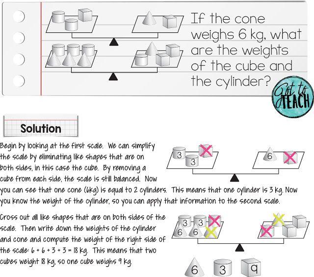Strategies of Solving Math Problems   Homework Help