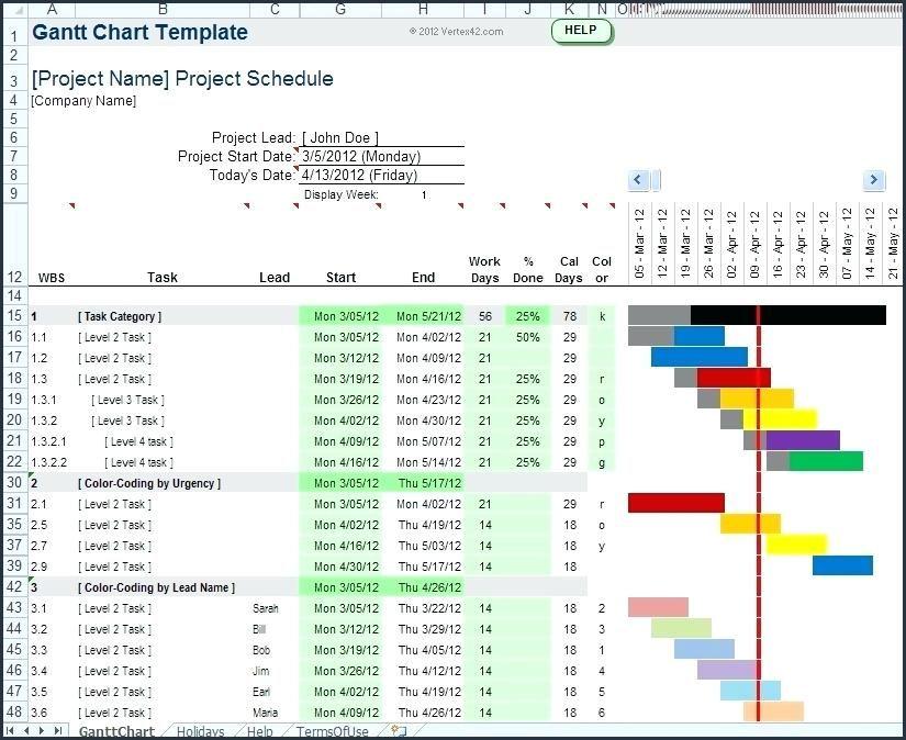 76 Beautiful Photos Of Gantt Chart Excel Template Free Download Mac Gantt Chart Templates Project Management Templates Excel Templates