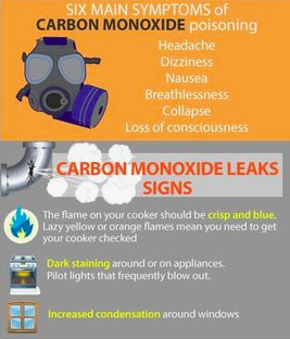 Do You Know The 6 Main Signs Of A Carbon Monoxide Leak Check It