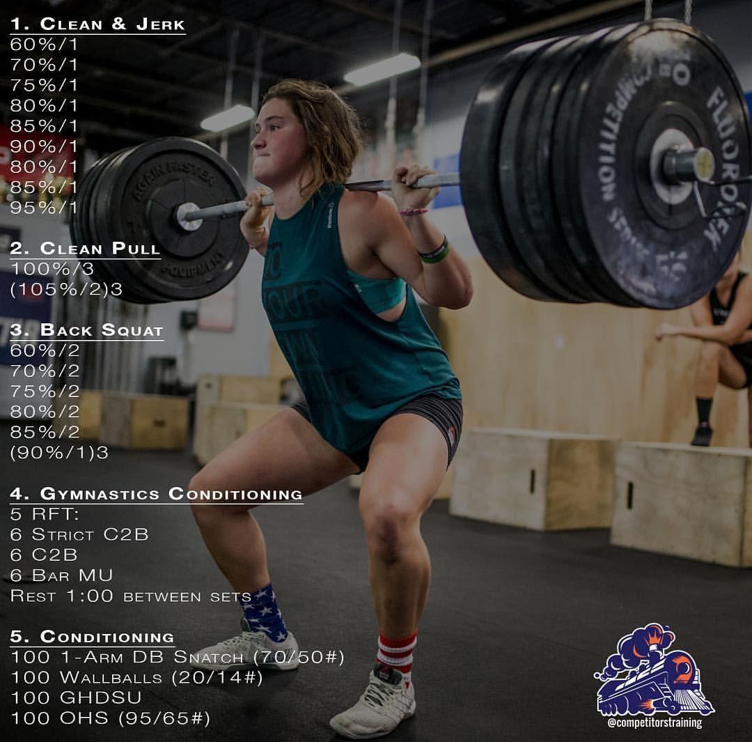 Sweat Wow Killer Kettlebell Workout: Se Det Här Fotot Av @competitorstraining På Instagram