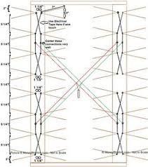 Image result for make your own long range fractal tv