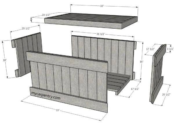 Cedar Chest Dimensions Diy Wood Chest Chests Diy Wood Diy