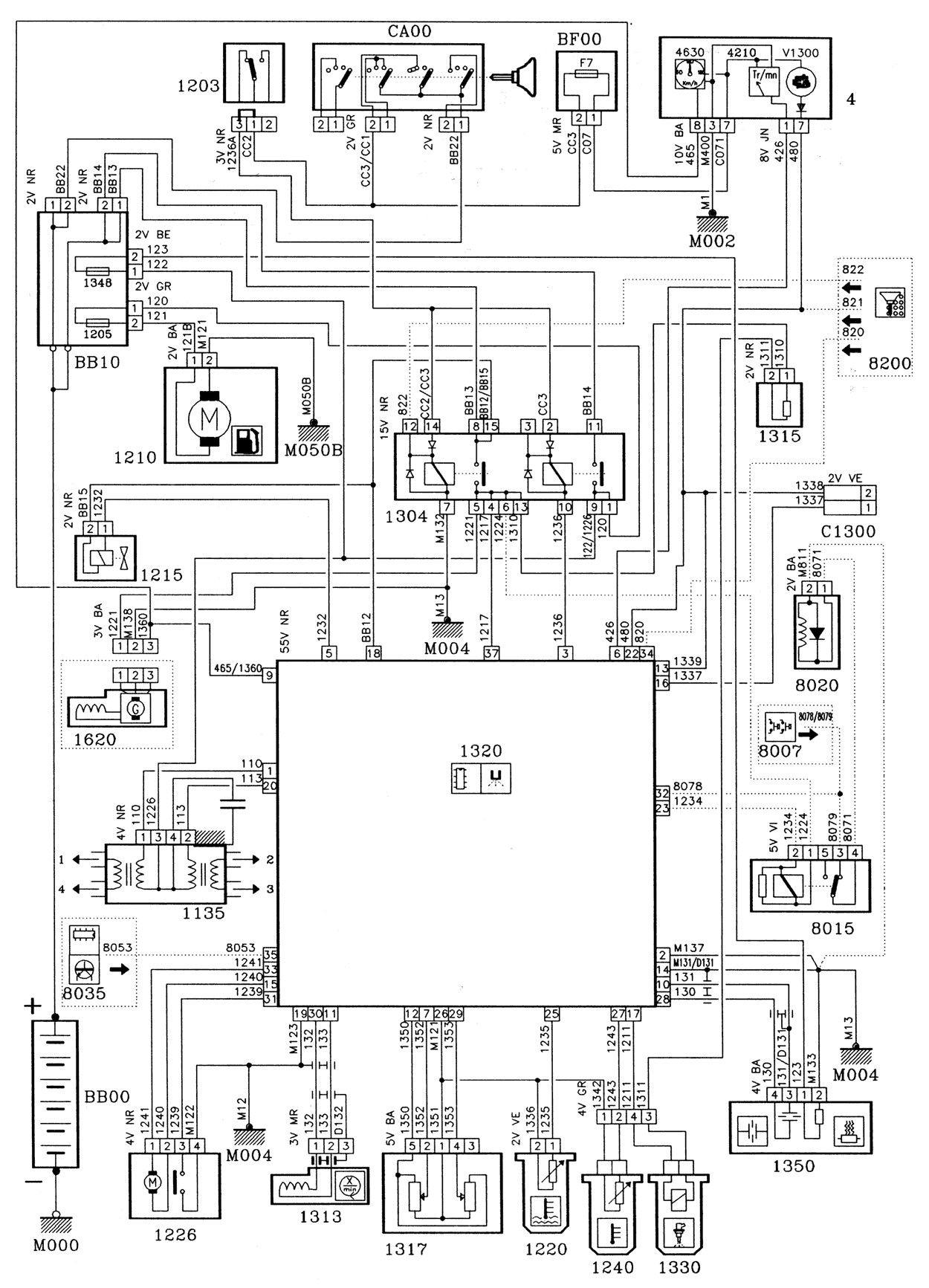 Peugeot 106 Engine Diagram   Peugeot, Diagram, Engine typesPinterest