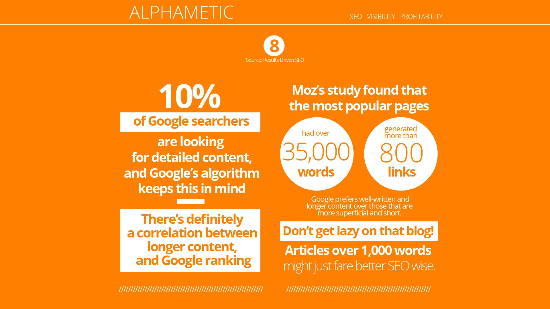 10% of google searchers are looking for detailed content