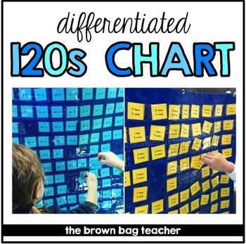 120s Chart Center Differentiated Pocket Chart Center Expanded