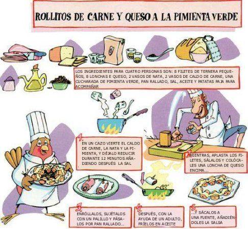 De cocina para ninos faciles recetas de cocina para for Comidas rapidas para ninos