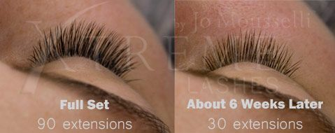 c10f2dc1f4c How Long Do Eyelash Extensions Last? Probably the most frequently asked eyelash  extension question relates to how long they last.