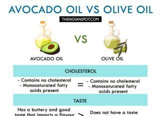 Avocado Oil Vs Olive Oil Coconut Oil For Skin Avocado Oil Vs Olive Oil Benefits Of Coconut Oil