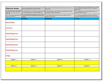 common core lesson plan template with drop down boxes 5th grade