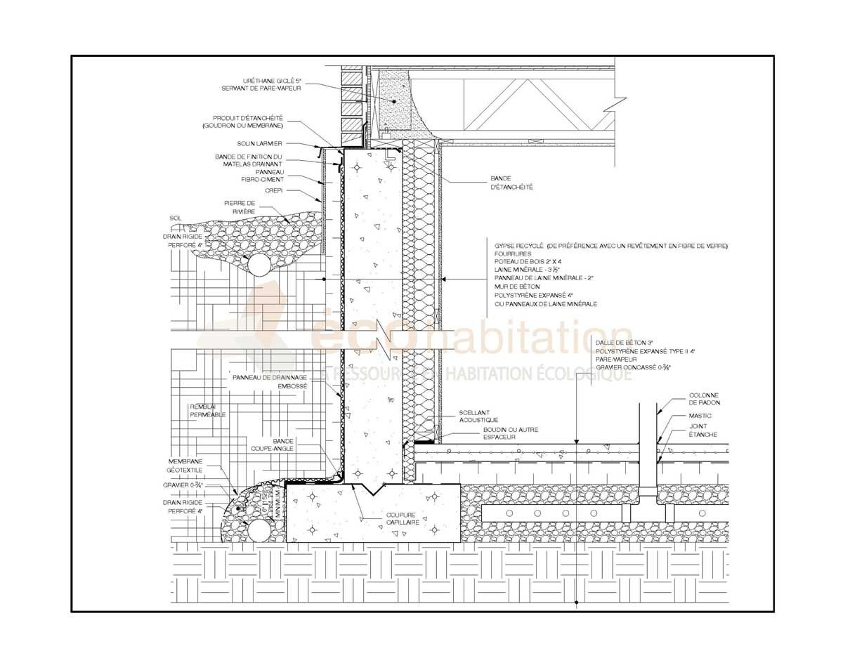Isolation des fondations par l 39 ext rieur et l 39 int rieur for Isolation maison exterieur