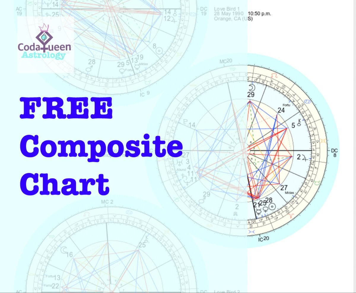 How to create a composite chart using Astro.com.   Birth chart ...