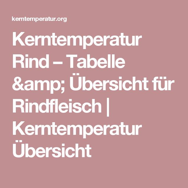 Kerntemperatur Rind – Tabelle & Übersicht für Rindfleisch | Kerntemperatur Übersicht