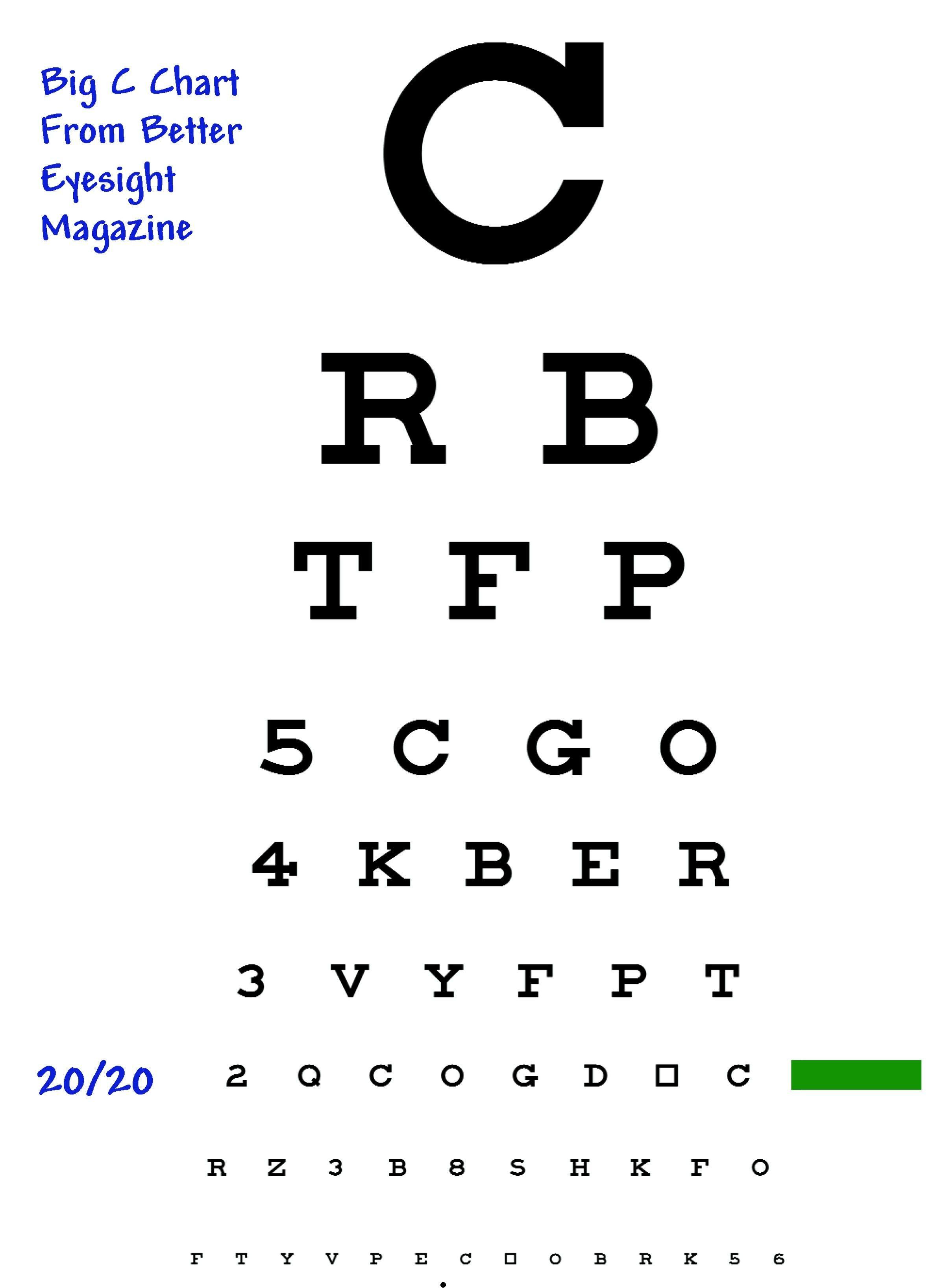 Big C Eyechart used in Ophthalmologist Bates New York City