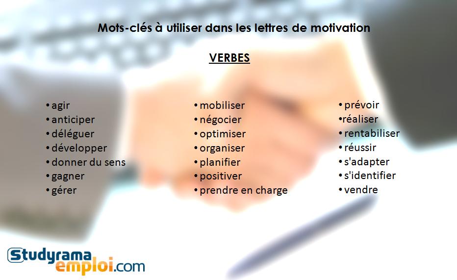 mots-cl u00e9s  u00e0 utiliser dans les lettres de motivation   verbes
