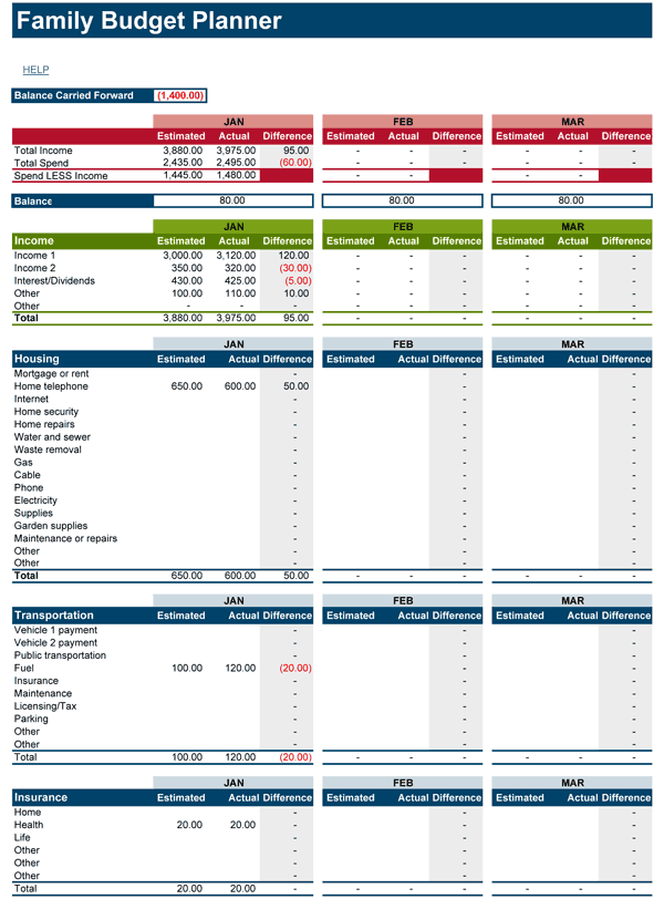 Download free Family Budget Spreadsheet for Microsoft Excel A – Interactive Budget Worksheet