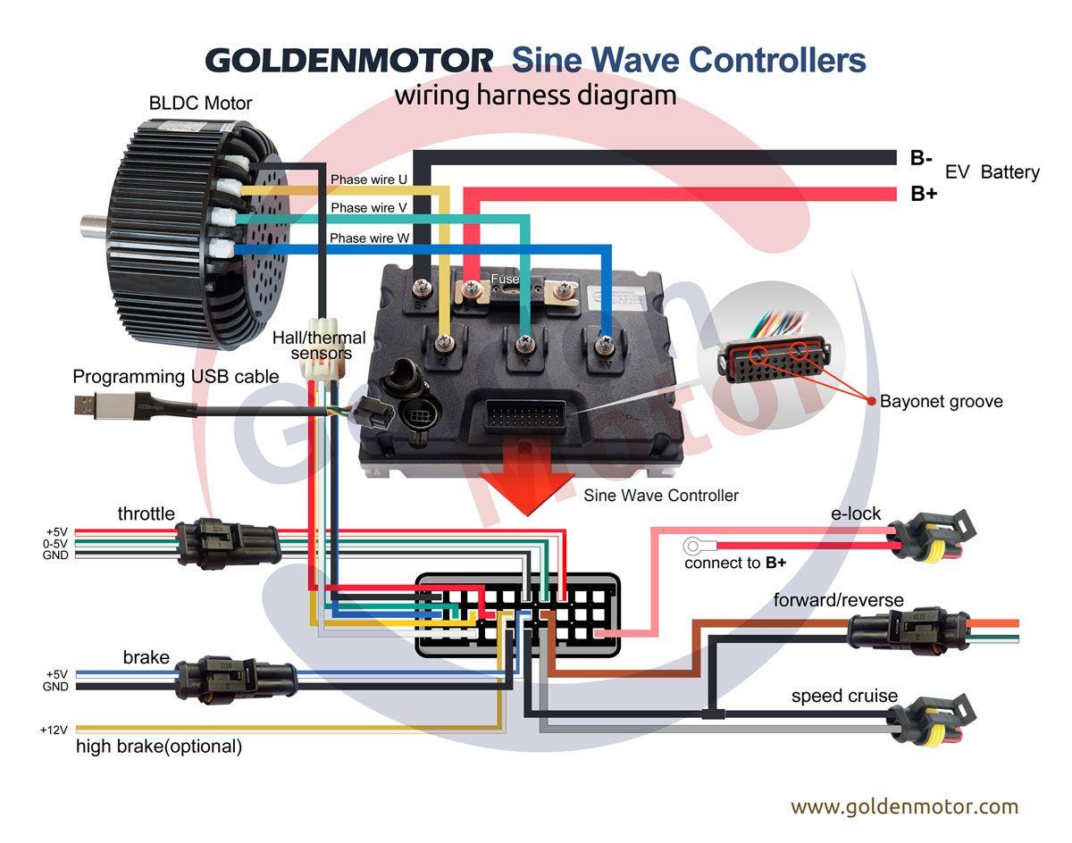 Brushless motors, BLDC Motor, Sensorless Motor, Motor Controllers ...