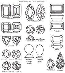 Gemstone Cuts Chart Pin By Watters Const On Drawings Pinterest Natural Diamonds