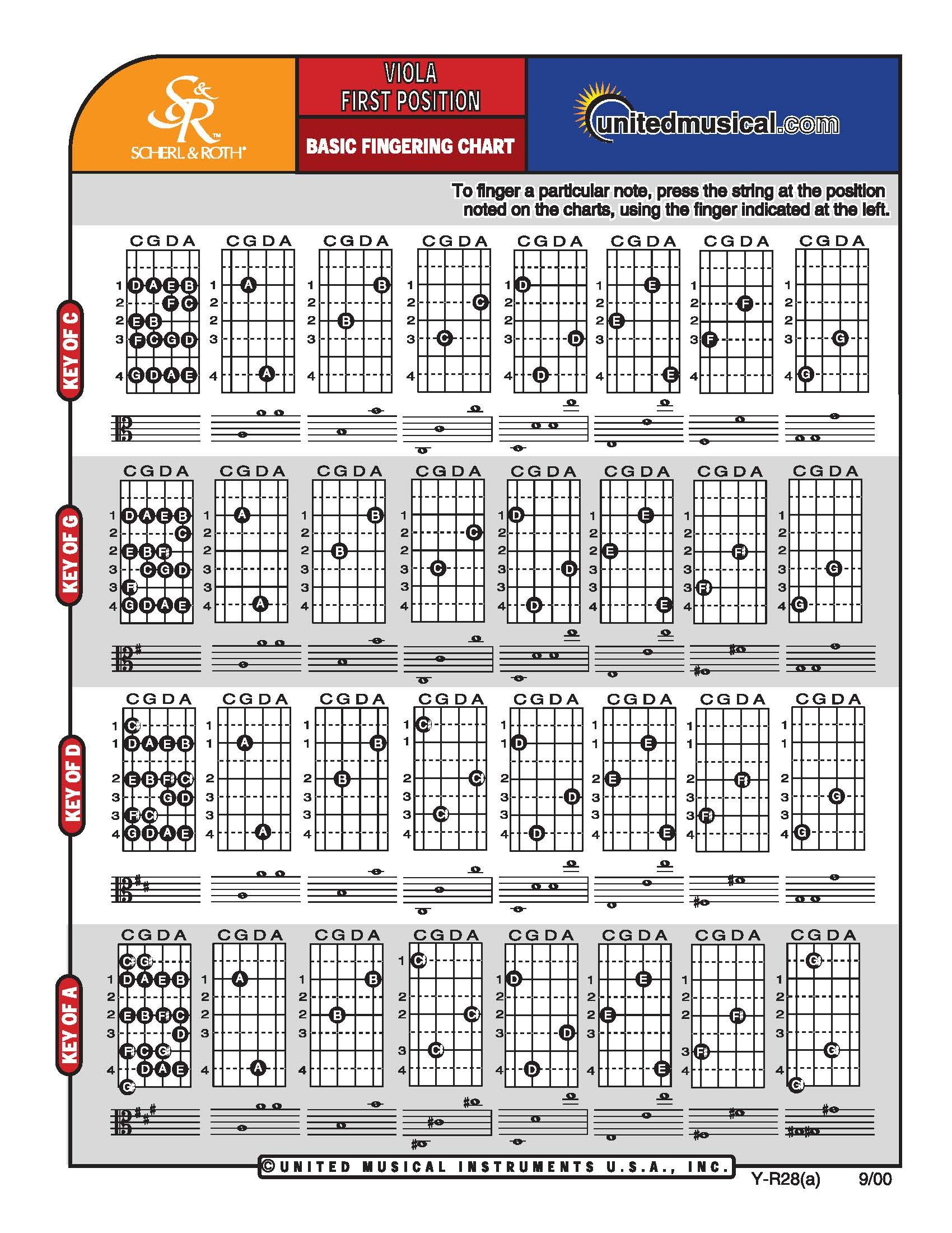 ConnSelmer Viola Basic Fingering Charts St Position Page