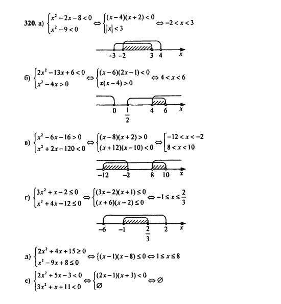 Гдз по алгебре 8 макарычев спиши.ру без скачивания