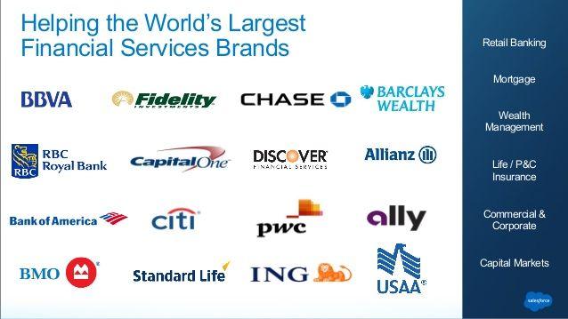 Image result for financial brands Wealth management