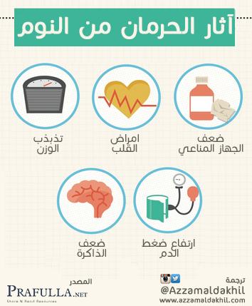آثار الحرمان من النوم انفوجرافيك بياني Beauty Skin Care Routine Health Quotes Health