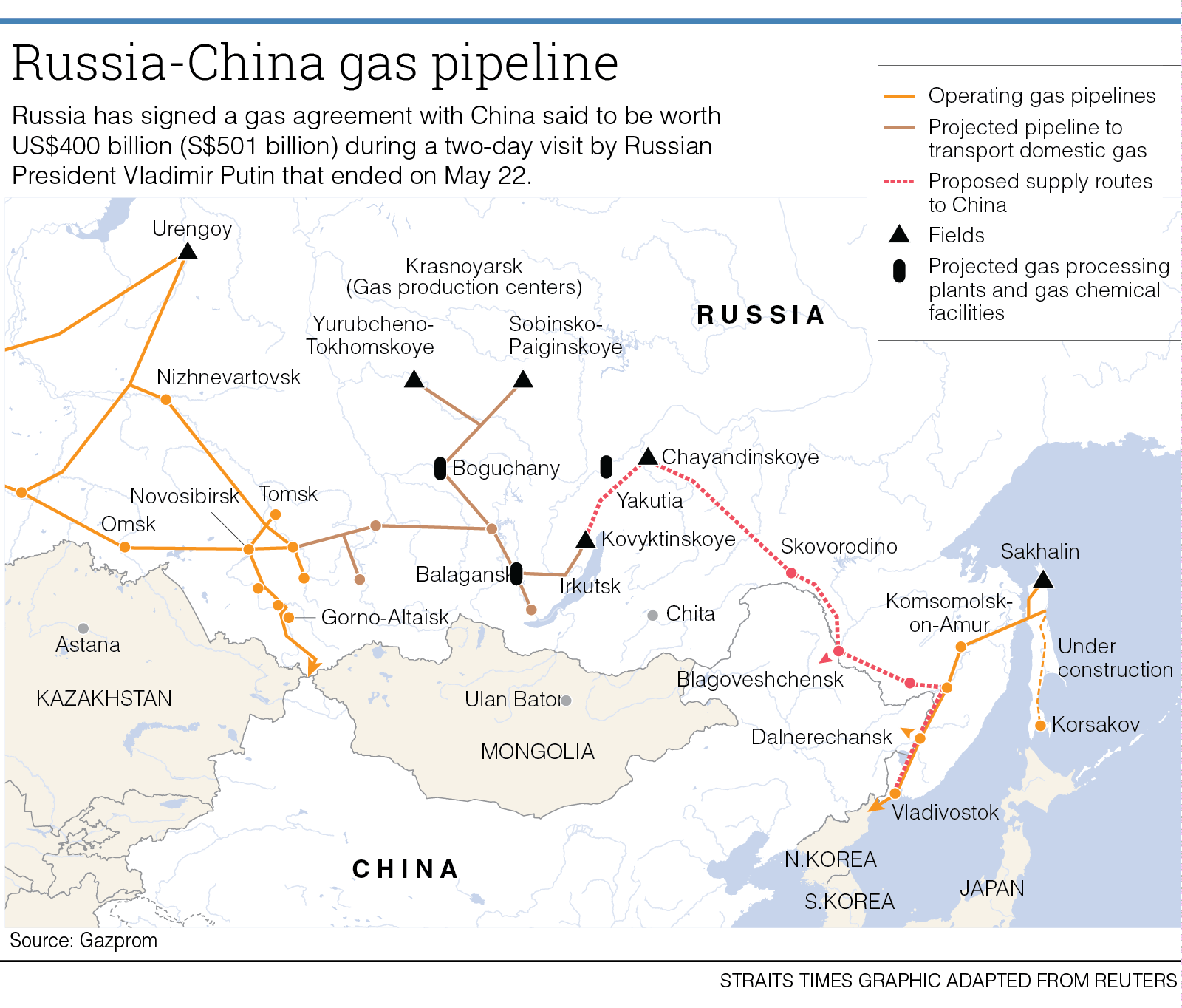 a map of the upcoming russia china gas pipeline