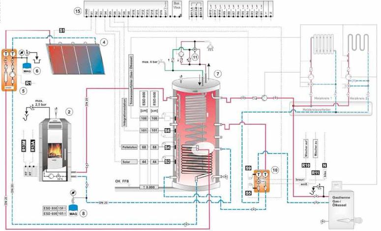 Pelletkachel CV Met Solar In Schema Weergegeven