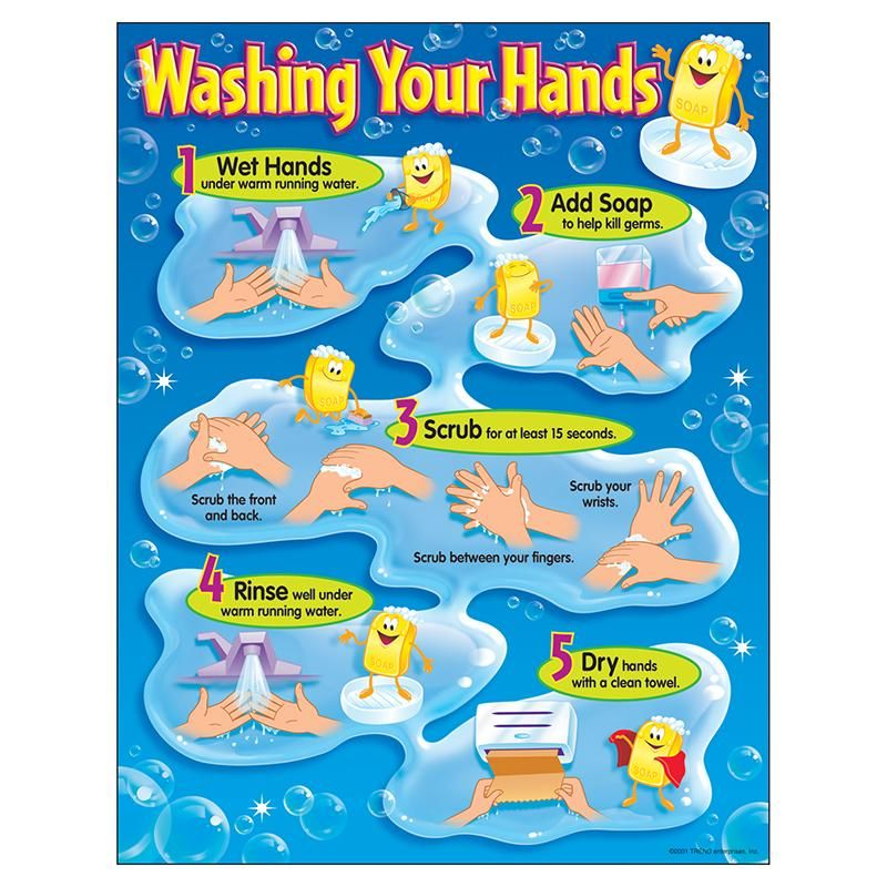 Chart washing your hands gr pk5 Hand washing poster