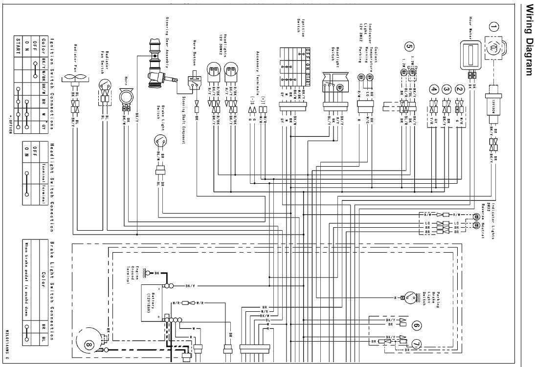 kawasaki mule 610 fuse box location electrical diagrams schematics long tractor injector pump diagram 610 long [ 1094 x 751 Pixel ]