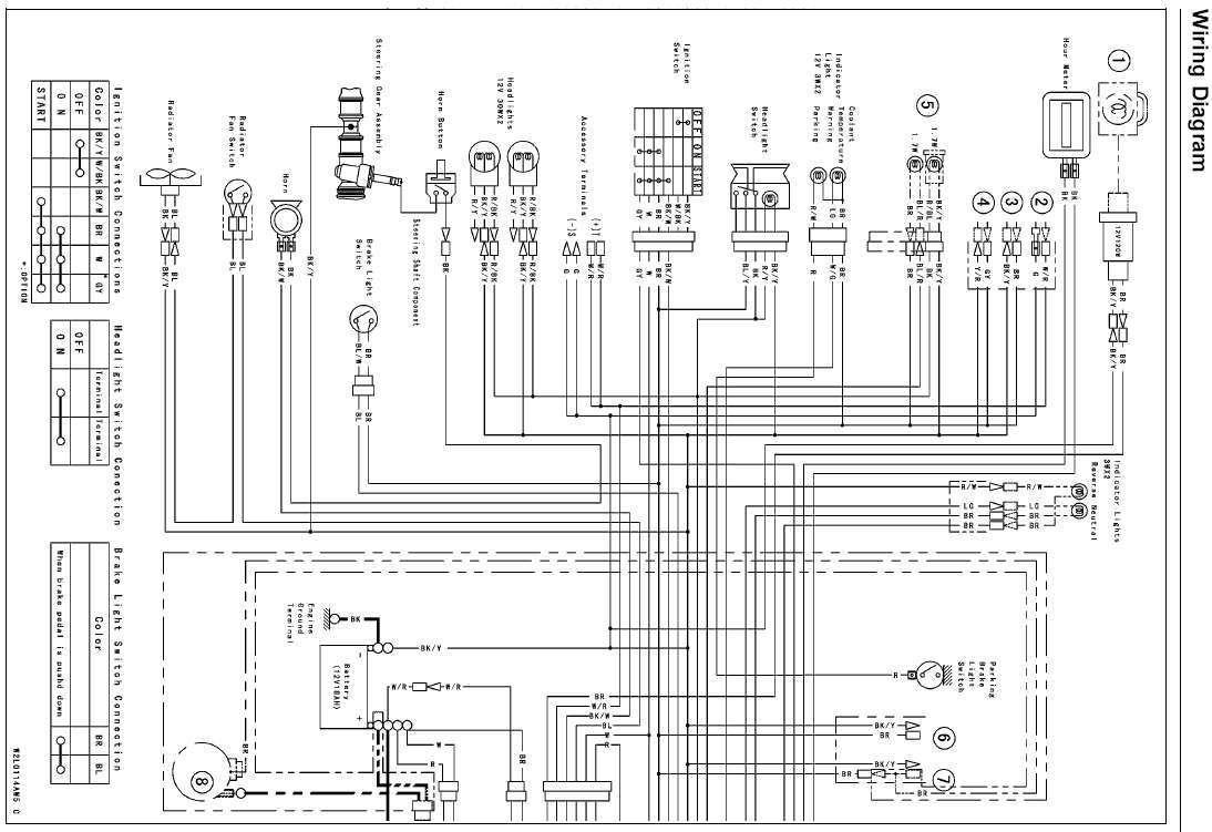 Kawasaki Mule 610 Wiring Diagram