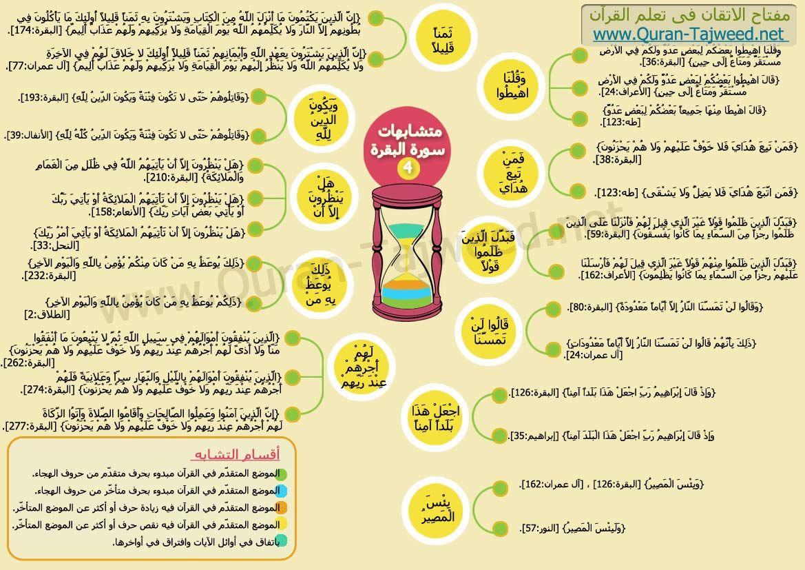 Pin On متشابهات القرآن الكريم