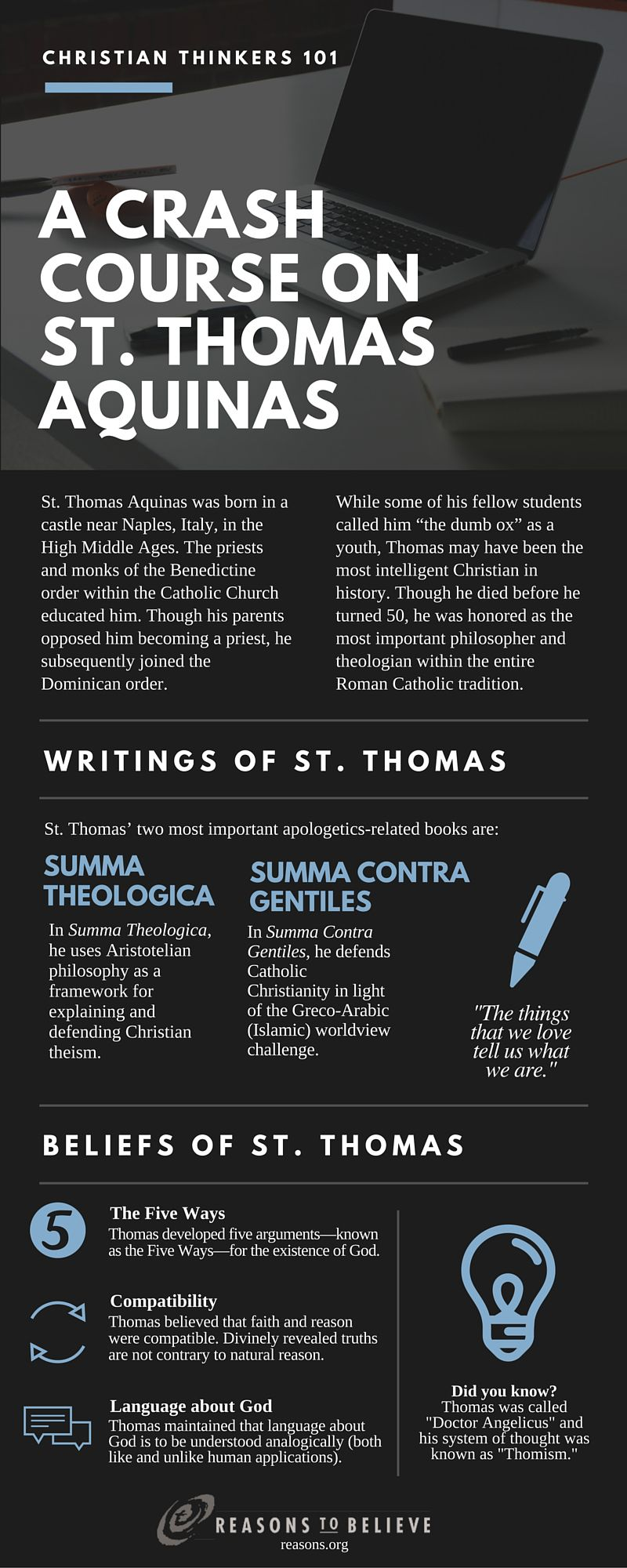 Blessed Memorial of St Thomas Aquinas O P  (1225-1274 aged 49) THE