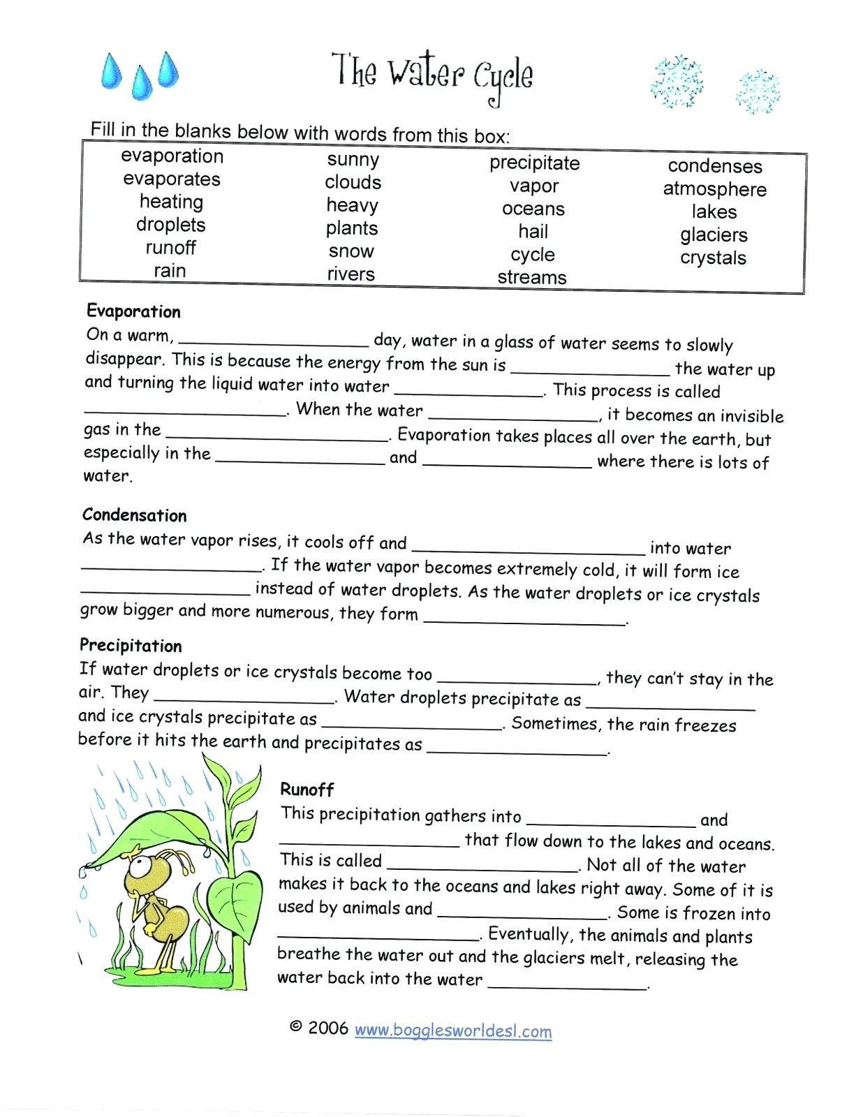 Water Cycle Worksheets For Kindergarten