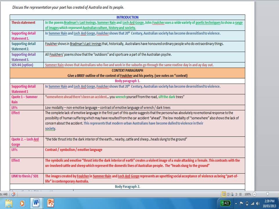 Essay Scaffold   Hsc English Stuff  English Scaffolding Essay Scaffold