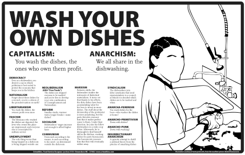 Crimethinc Anarchy For Fun Profit Dissociatedpress